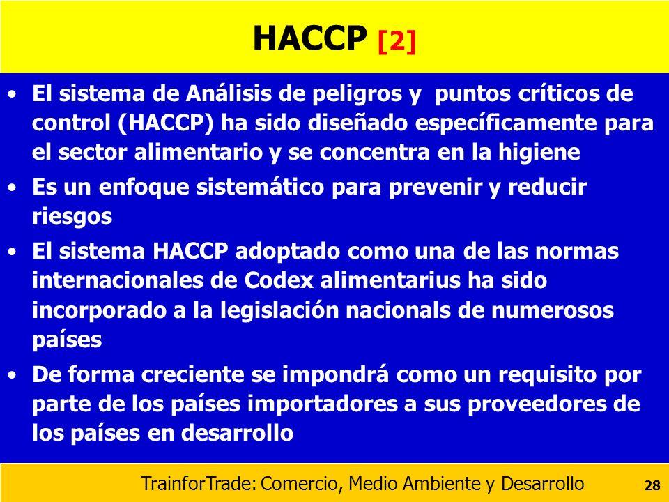 HACCP [2]